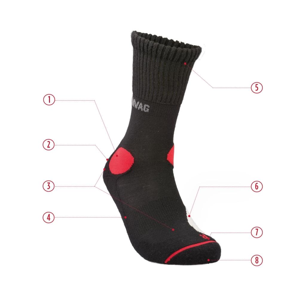 Hanwag Bunion Socke Black Schwarz-30